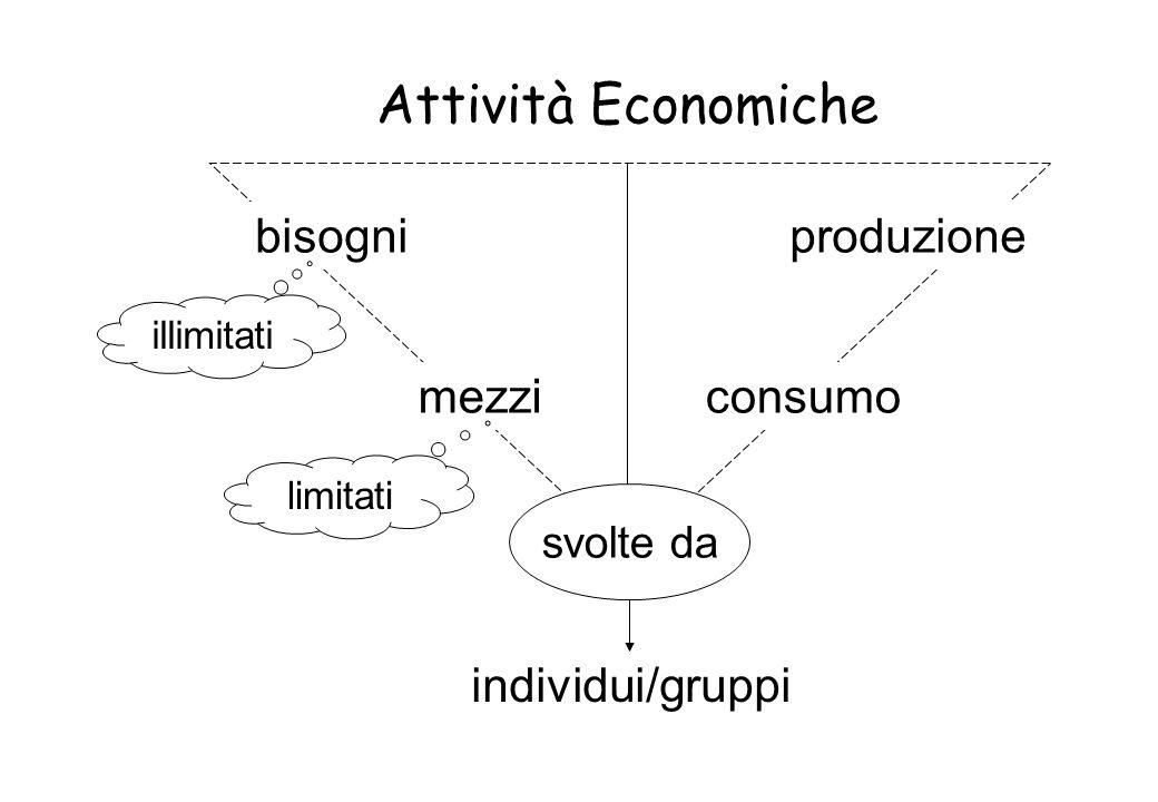 individui/gruppi Attività Economiche mezzi bisogni consumo produzione limitati illimitati svolte da