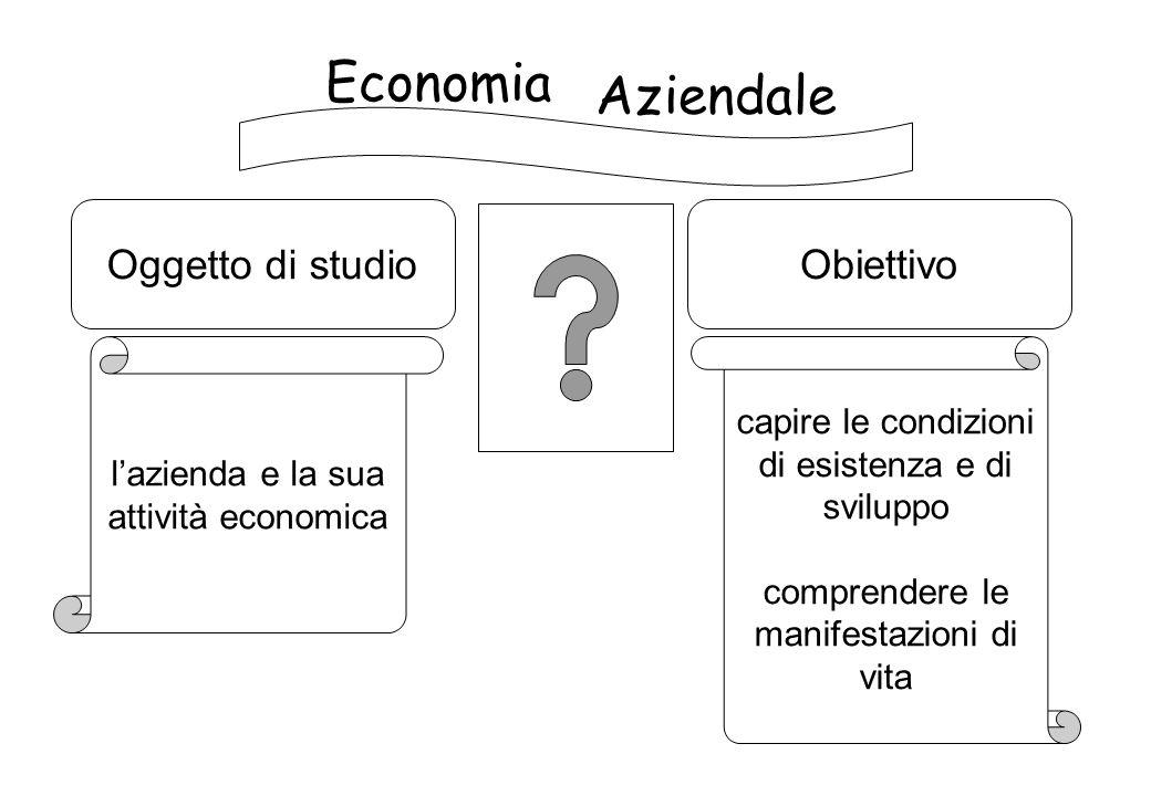 lazienda e la sua attività economica Economia Oggetto di studio capire le condizioni di esistenza e di sviluppo comprendere le manifestazioni di vita Obiettivo Aziendale