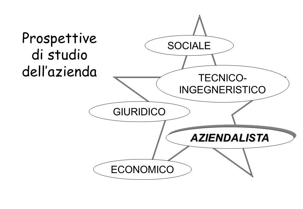 approcci al sistema azienda sistema di operazioni e combinazione di processi produttivi approccio oggettivo sistema di chi decide di quelle operazioni approccio soggettivo