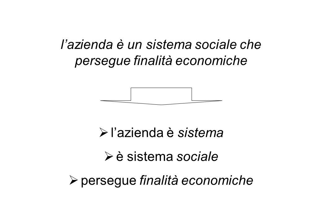 lazienda è un sistema sociale che persegue finalità economiche lazienda è sistema è sistema sociale persegue finalità economiche