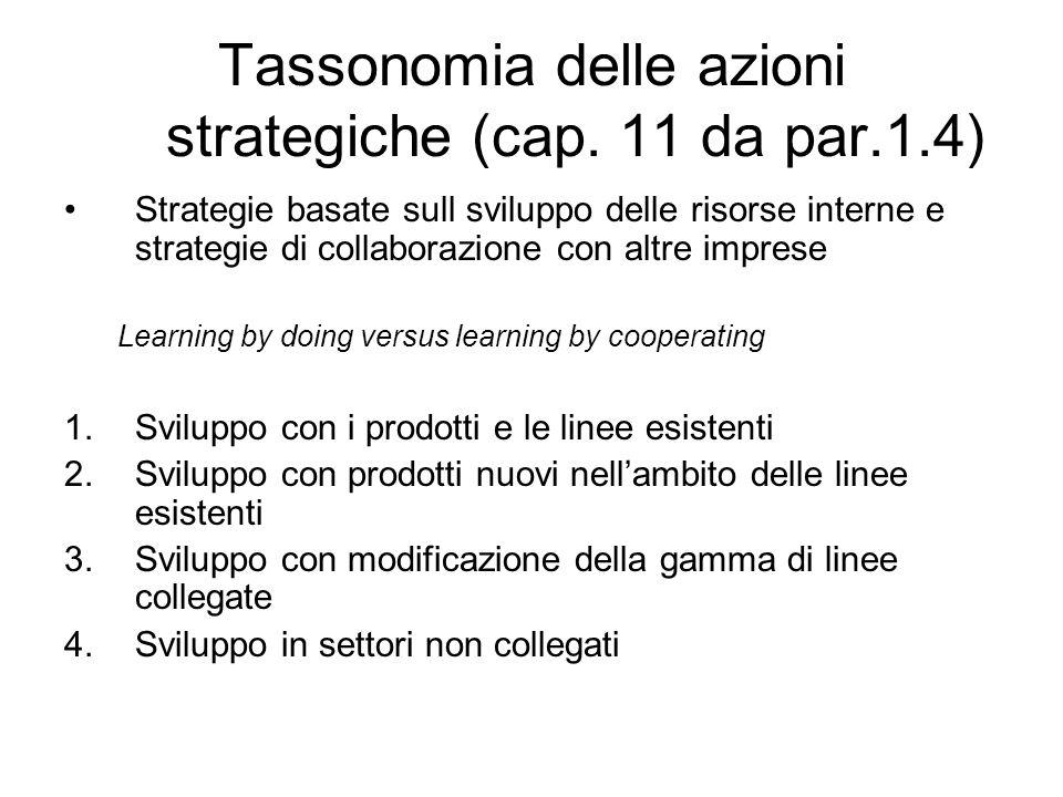 Tassonomia delle azioni strategiche (cap.