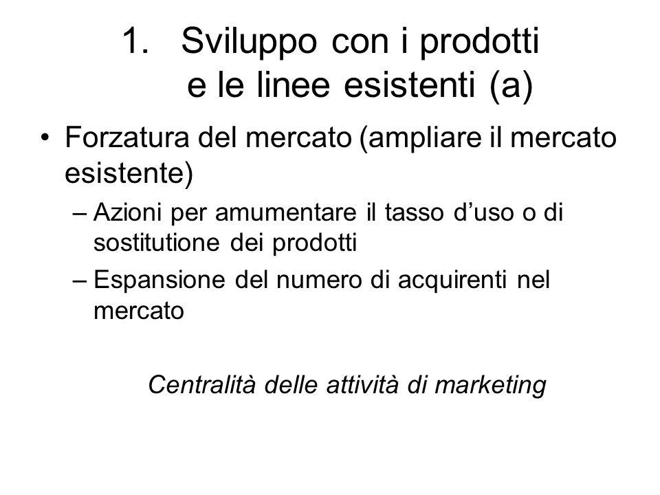 1.Sviluppo con i prodotti e le linee esistenti (a) Forzatura del mercato (ampliare il mercato esistente) –Azioni per amumentare il tasso duso o di sostitutione dei prodotti –Espansione del numero di acquirenti nel mercato Centralità delle attività di marketing