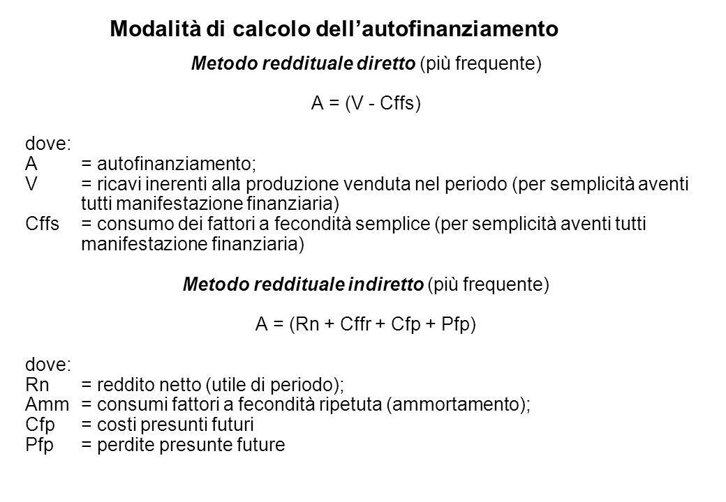 Metodo reddituale diretto (più frequente) A = (V - Cffs) dove: A= autofinanziamento; V= ricavi inerenti alla produzione venduta nel periodo (per sempl
