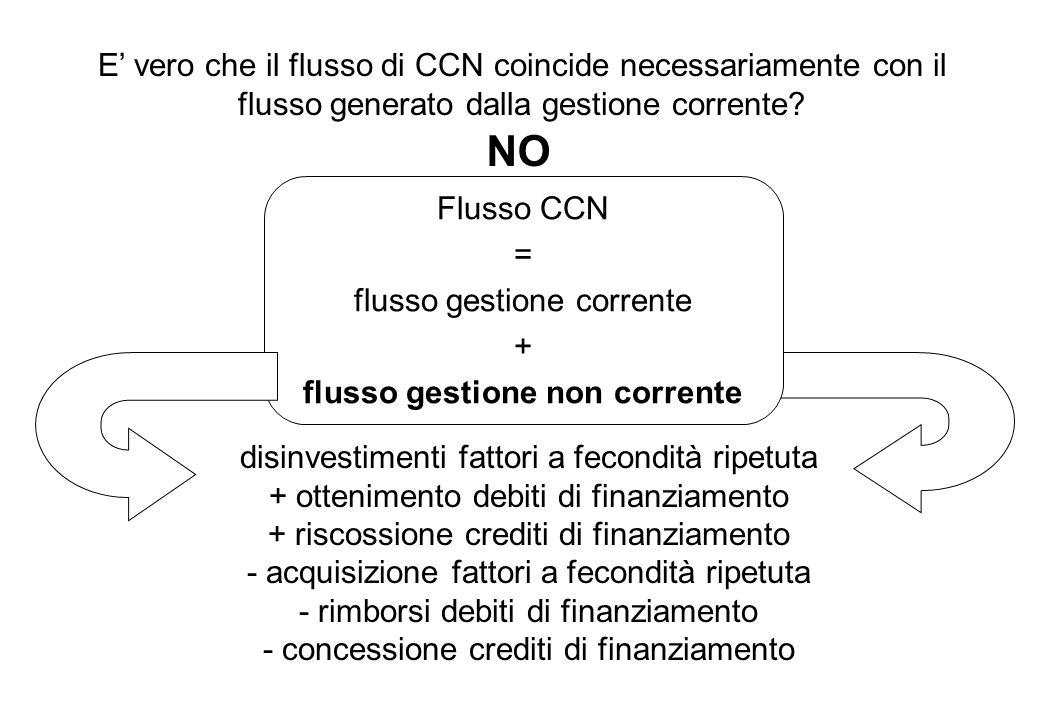 E vero che il flusso di CCN coincide necessariamente con il flusso generato dalla gestione corrente? Flusso CCN = flusso gestione corrente + flusso ge