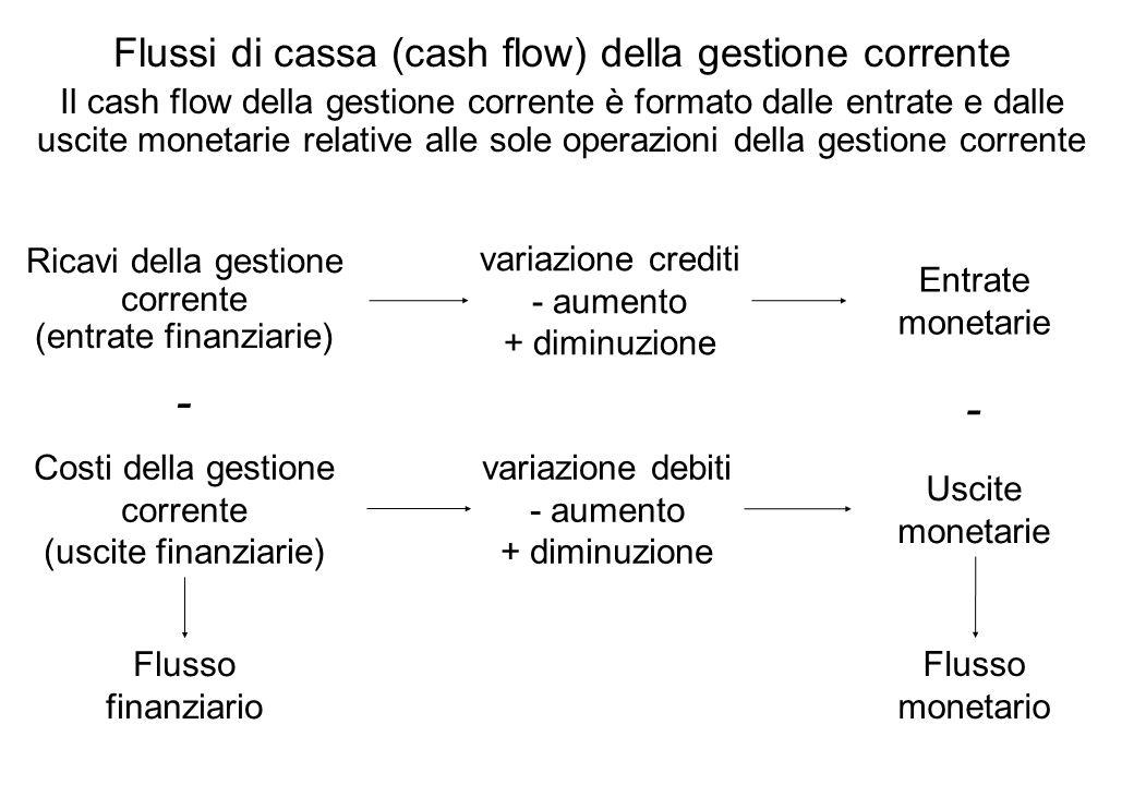 Flussi di cassa (cash flow) della gestione corrente Il cash flow della gestione corrente è formato dalle entrate e dalle uscite monetarie relative all