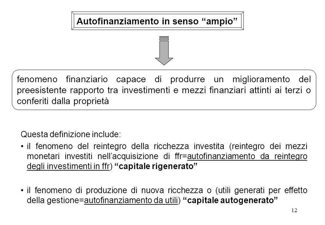 12 Questa definizione include: il fenomeno del reintegro della ricchezza investita (reintegro dei mezzi monetari investiti nellacquisizione di ffr=aut