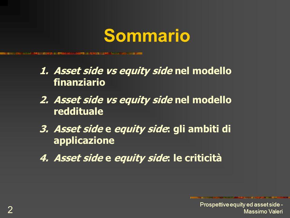 Prospettive equity ed asset side - Massimo Valeri 2 Sommario 1.Asset side vs equity side nel modello finanziario 2.Asset side vs equity side nel model