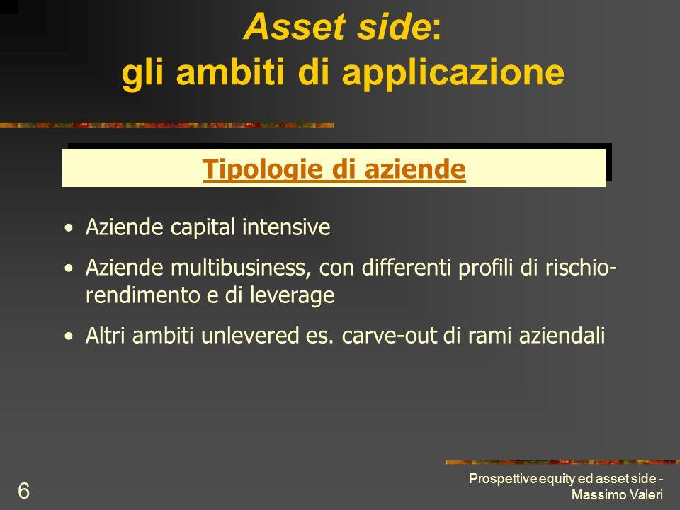 Prospettive equity ed asset side - Massimo Valeri 6 Asset side: gli ambiti di applicazione Tipologie di aziende Aziende capital intensive Aziende mult