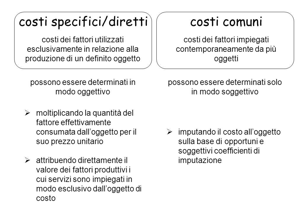 possono essere determinati in modo oggettivo imputando il costo alloggetto sulla base di opportuni e soggettivi coefficienti di imputazione moltiplica