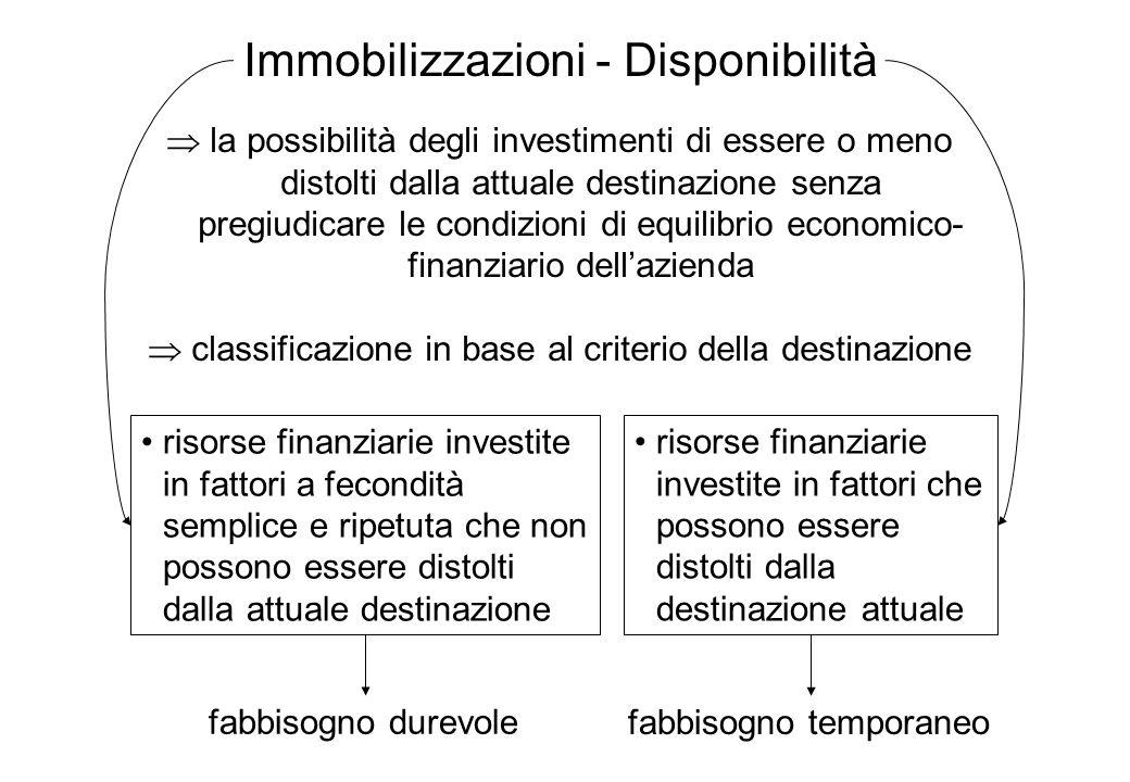 Immobilizzazioni - Disponibilità la possibilità degli investimenti di essere o meno distolti dalla attuale destinazione senza pregiudicare le condizio