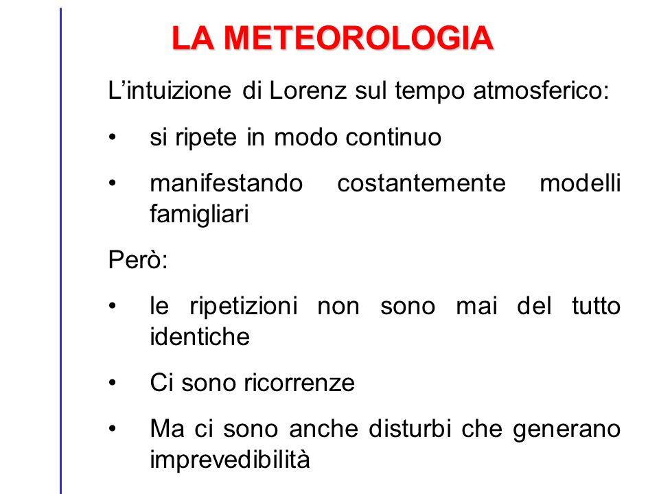 Lintuizione di Lorenz sul tempo atmosferico: si ripete in modo continuo manifestando costantemente modelli famigliari Però: le ripetizioni non sono ma