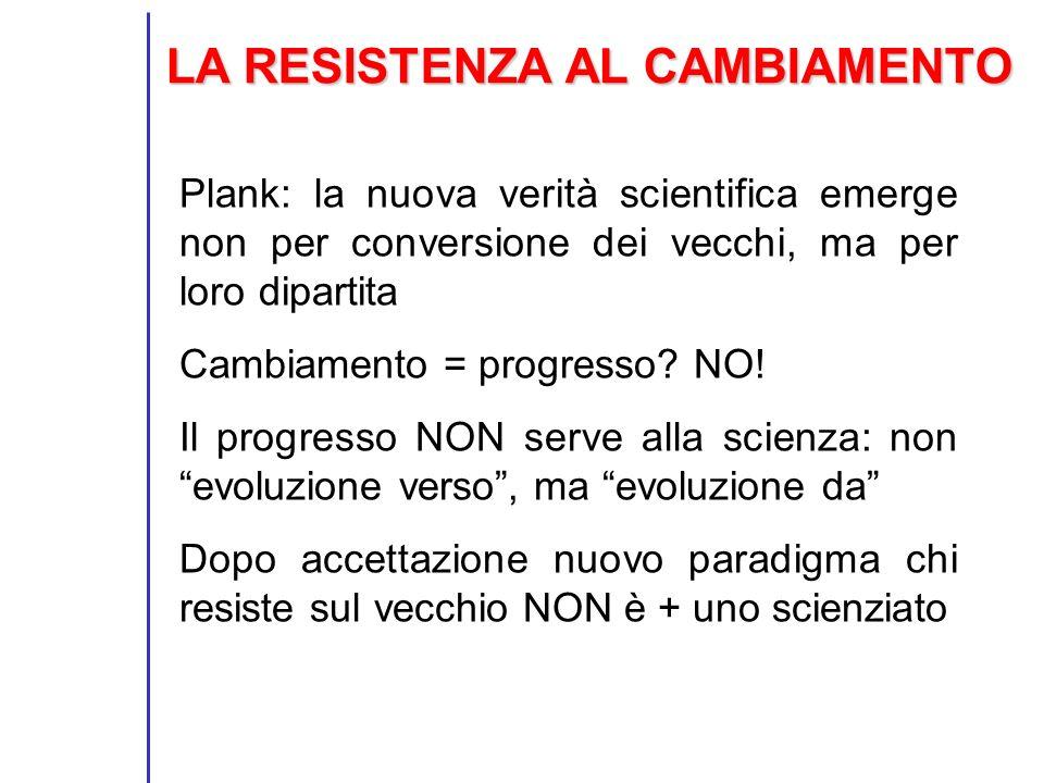 LA RESISTENZA AL CAMBIAMENTO Plank: la nuova verità scientifica emerge non per conversione dei vecchi, ma per loro dipartita Cambiamento = progresso.