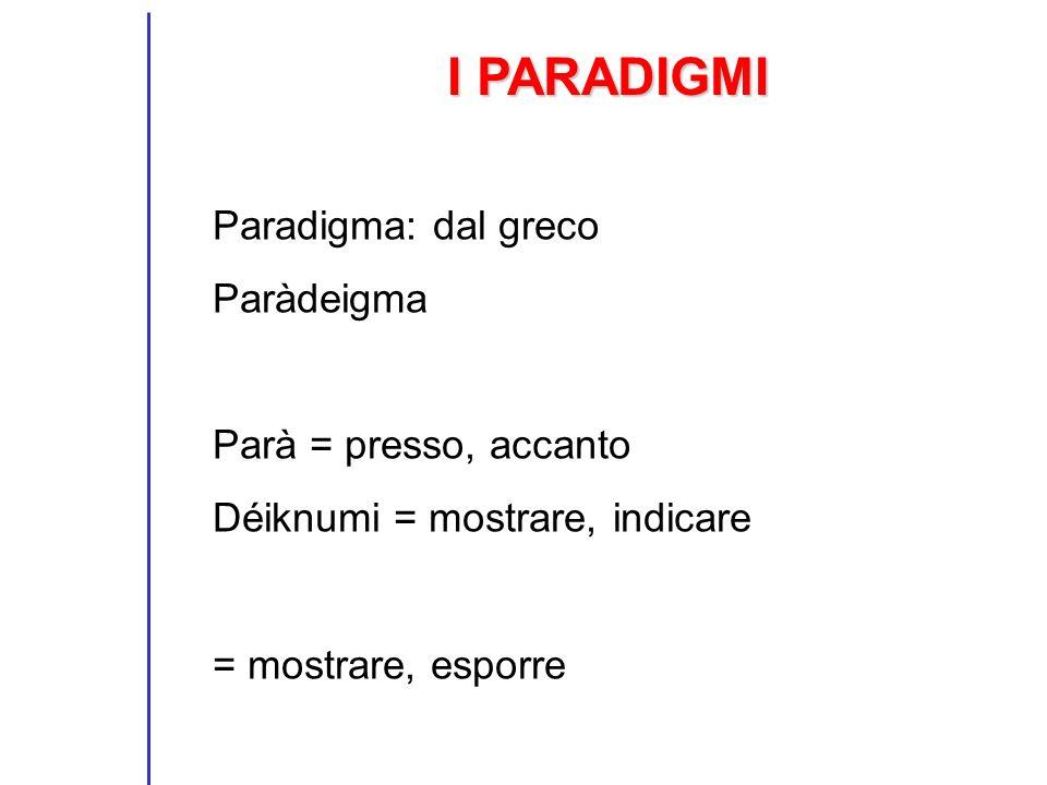 I PARADIGMI Paradigma: dal greco Paràdeigma Parà = presso, accanto Déiknumi = mostrare, indicare = mostrare, esporre
