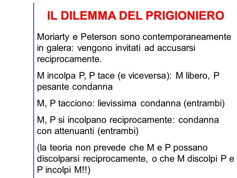IL DILEMMA DEL PRIGIONIERO Moriarty e Peterson sono contemporaneamente in galera: vengono invitati ad accusarsi reciprocamente. M incolpa P, P tace (e