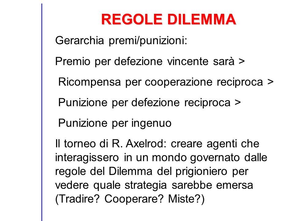 REGOLE DILEMMA Gerarchia premi/punizioni: Premio per defezione vincente sarà > Ricompensa per cooperazione reciproca > Punizione per defezione recipro