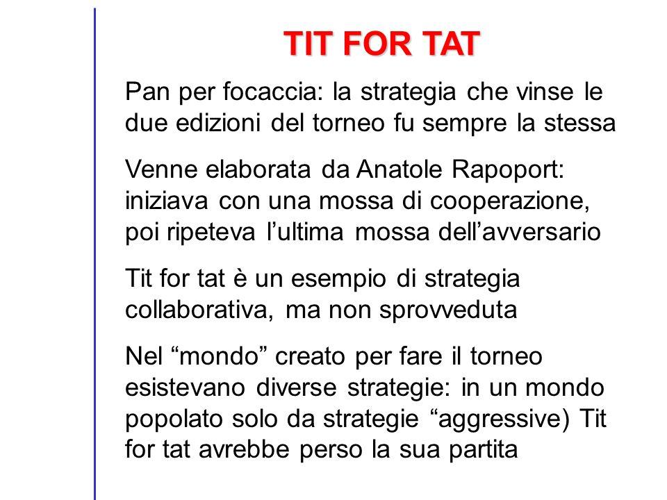 TIT FOR TAT Pan per focaccia: la strategia che vinse le due edizioni del torneo fu sempre la stessa Venne elaborata da Anatole Rapoport: iniziava con