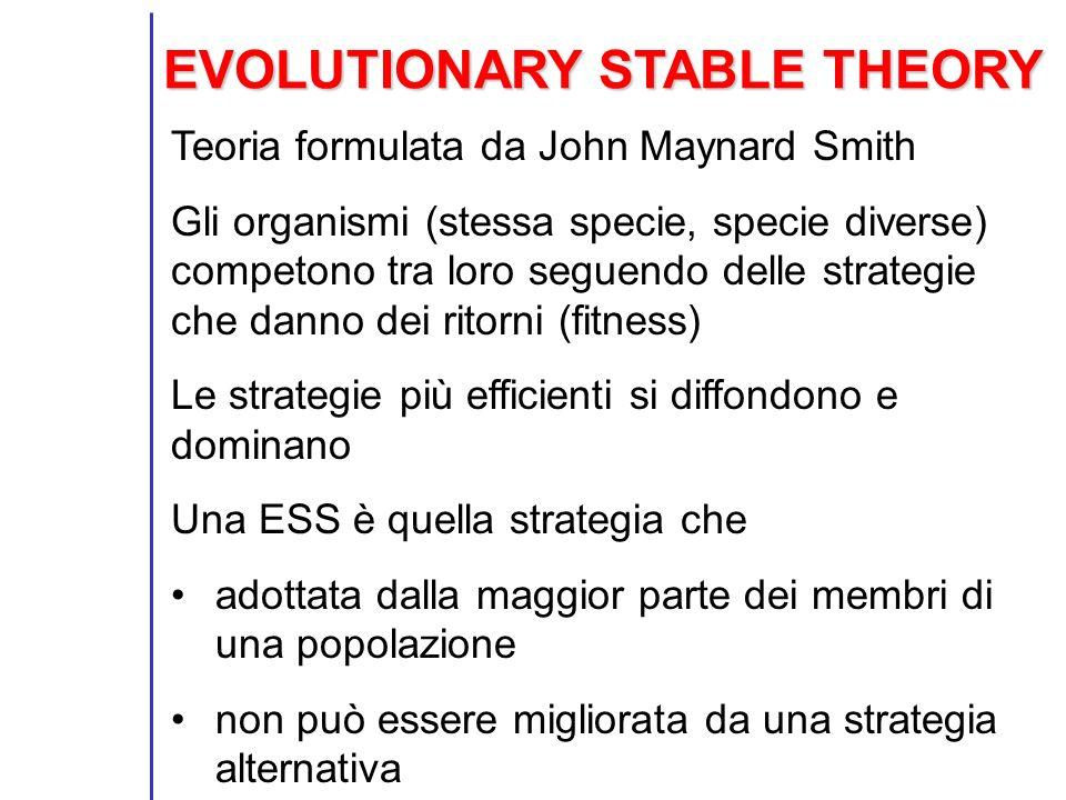 EVOLUTIONARY STABLE THEORY Teoria formulata da John Maynard Smith Gli organismi (stessa specie, specie diverse) competono tra loro seguendo delle stra