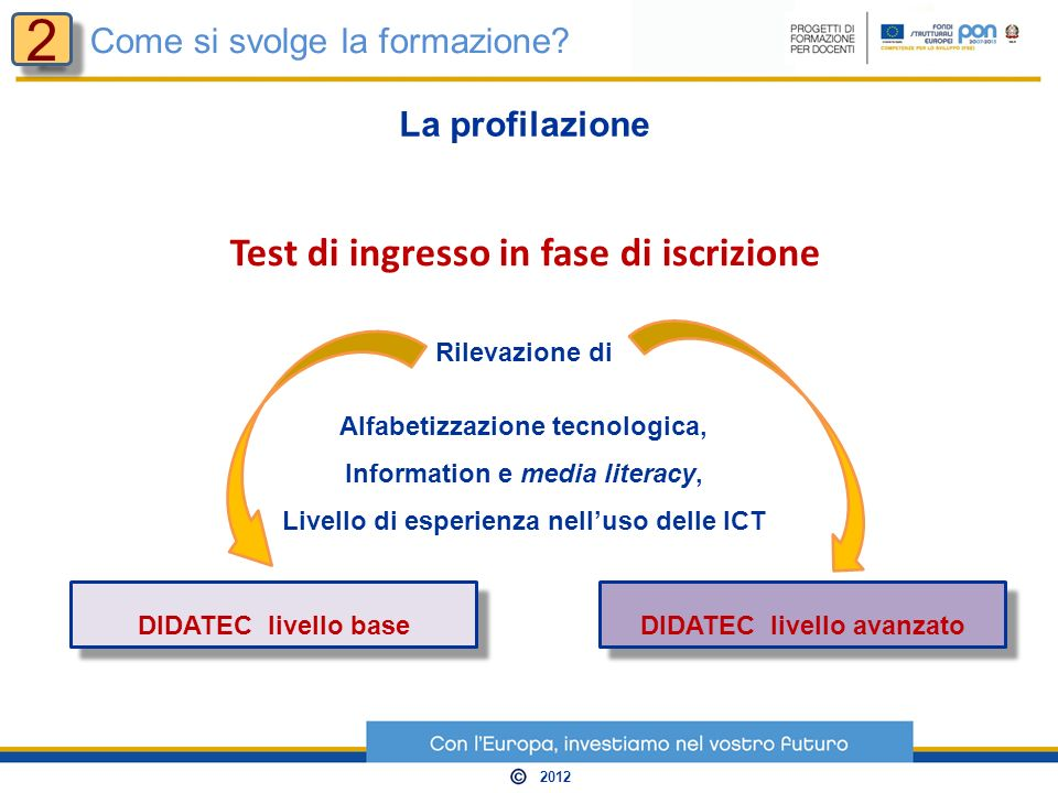 Test di ingresso in fase di iscrizione DIDATEC livello base DIDATEC livello avanzato Rilevazione di Alfabetizzazione tecnologica, Information e media literacy, Livello di esperienza nelluso delle ICT Come si svolge la formazione.