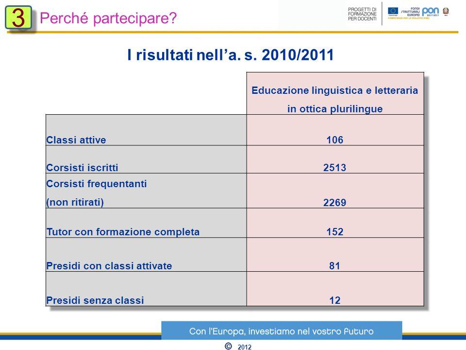 Perché partecipare I risultati nella. s. 2010/2011 3 3 2012