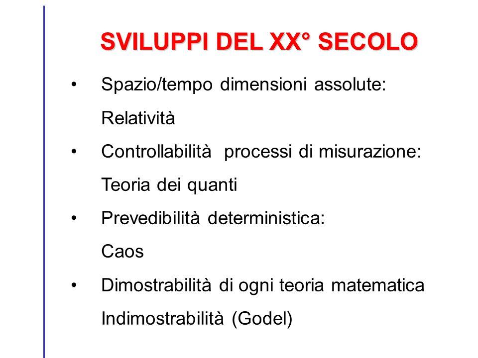 SVILUPPI DEL XX° SECOLO Spazio/tempo dimensioni assolute: Relatività Controllabilità processi di misurazione: Teoria dei quanti Prevedibilità deterministica: Caos Dimostrabilità di ogni teoria matematica Indimostrabilità (Godel)
