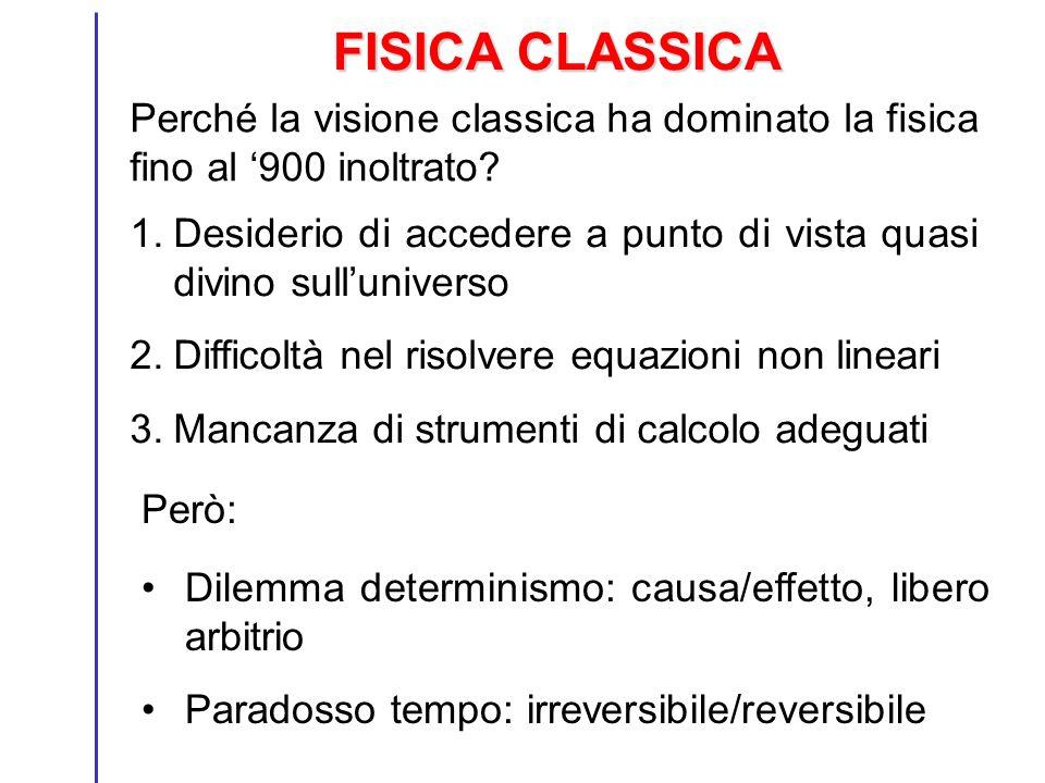 FISICA CLASSICA Perché la visione classica ha dominato la fisica fino al 900 inoltrato.