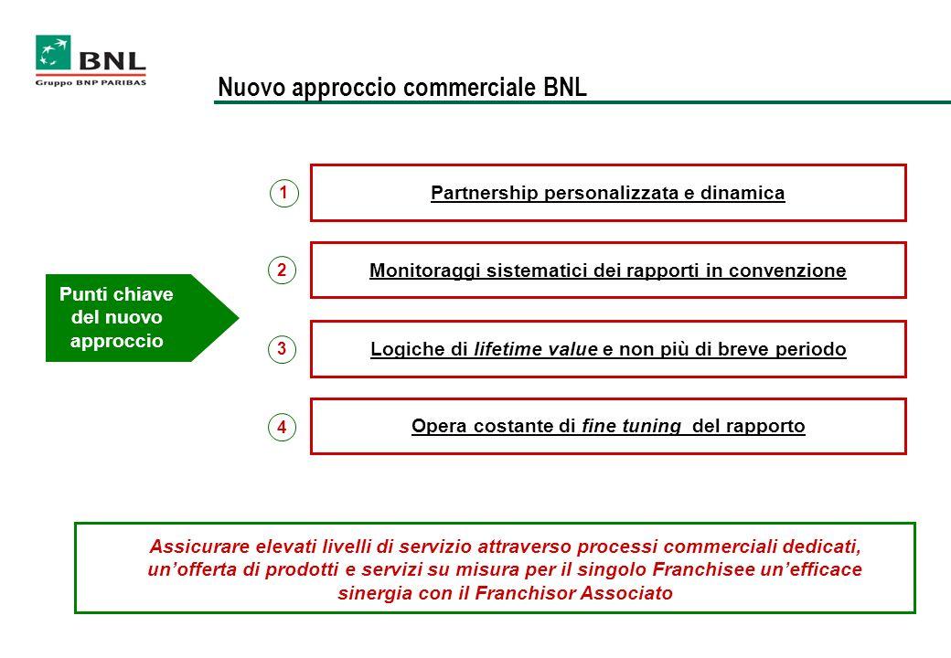 Punti chiave del nuovo approccio Assicurare elevati livelli di servizio attraverso processi commerciali dedicati, unofferta di prodotti e servizi su m