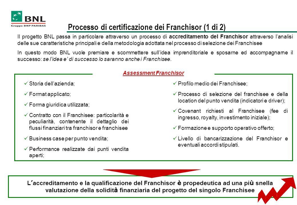 Il progetto BNL passa in particolare attraverso un processo di accreditamento del Franchisor attraverso lanalisi delle sue caratteristiche principali