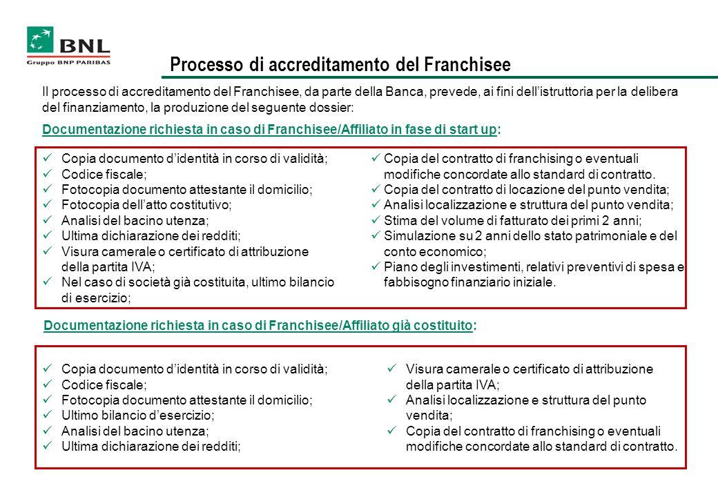 Processo di accreditamento del Franchisee Il processo di accreditamento del Franchisee, da parte della Banca, prevede, ai fini dellistruttoria per la