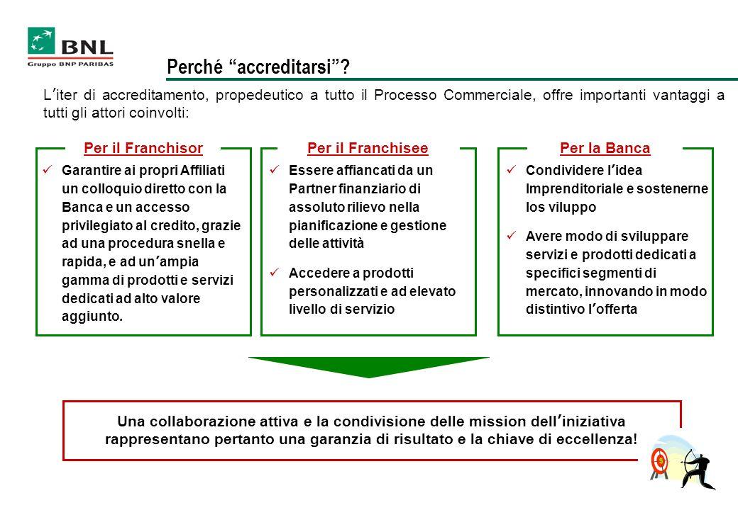 Perché accreditarsi? L iter di accreditamento, propedeutico a tutto il Processo Commerciale, offre importanti vantaggi a tutti gli attori coinvolti: C