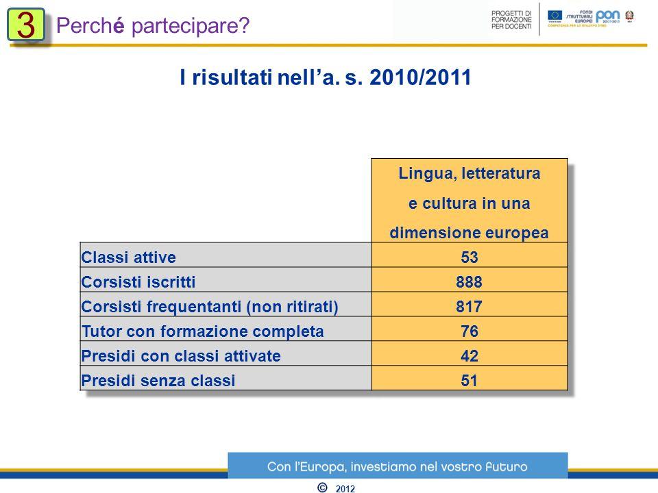I risultati nella. s. 2010/2011 Perché partecipare 3 3 2012