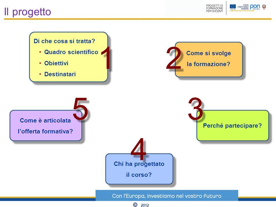 I risultati nella. s. 2010/2011 Perché partecipare? 3 3 2012