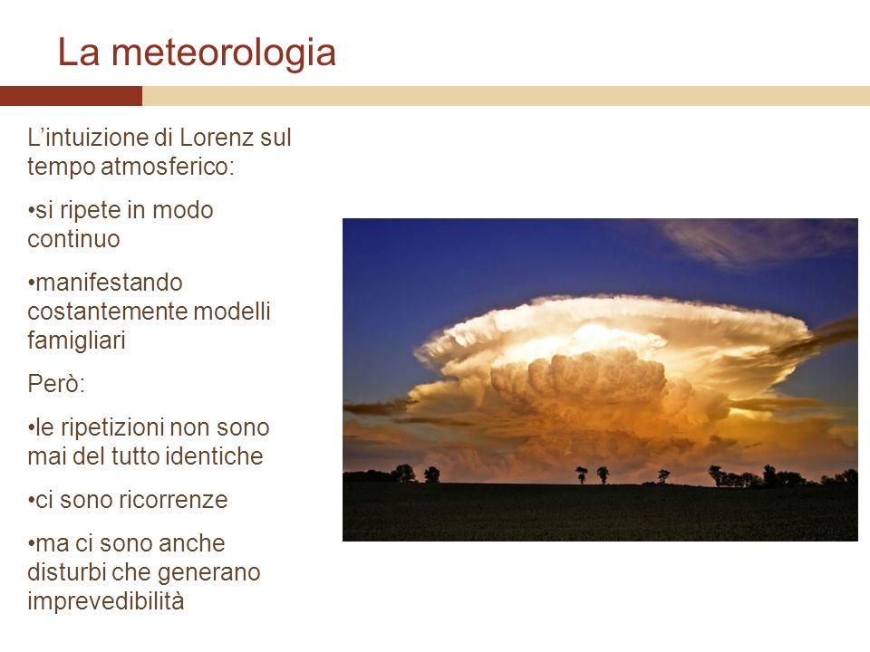 La meteorologia Lintuizione di Lorenz sul tempo atmosferico: si ripete in modo continuo manifestando costantemente modelli famigliari Però: le ripetiz