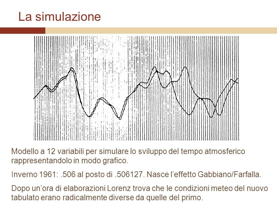 La simulazione Modello a 12 variabili per simulare lo sviluppo del tempo atmosferico rappresentandolo in modo grafico. Inverno 1961:.506 al posto di.5