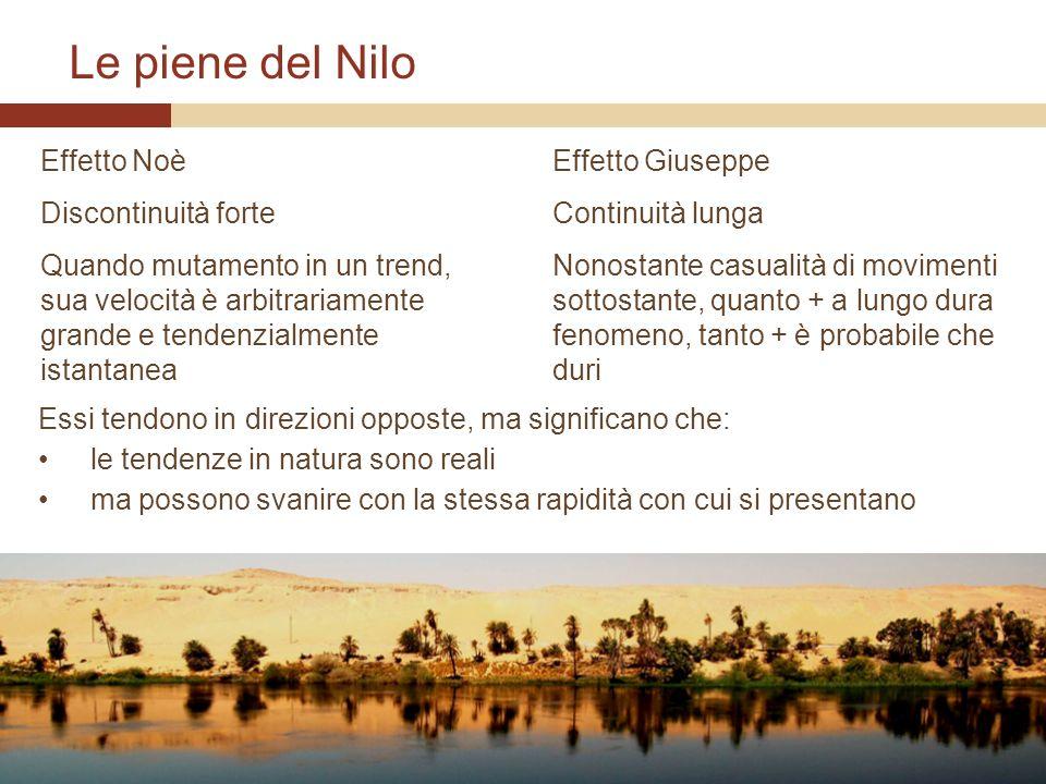 Le piene del Nilo Effetto Noè Discontinuità forte Quando mutamento in un trend, sua velocità è arbitrariamente grande e tendenzialmente istantanea Eff