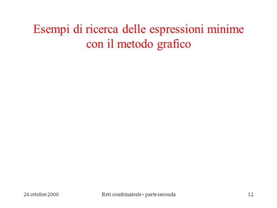 26 ottobre 2000Reti combinatorie - parte seconda11 Esercizio 00 011110 ab cd 0110 0110 1100 1100 01 11 10 Tracciare i RR che individuano tutti gli imp