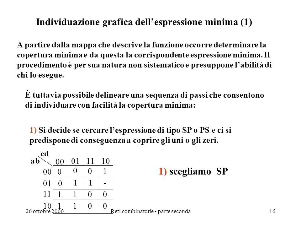 26 ottobre 2000Reti combinatorie - parte seconda15 Coperture ed espressioni (3) (b+c+d) 1 0 01 1 100 0011 0110 00 011110 00 ab cd 01 11 10 (a+c+d)...