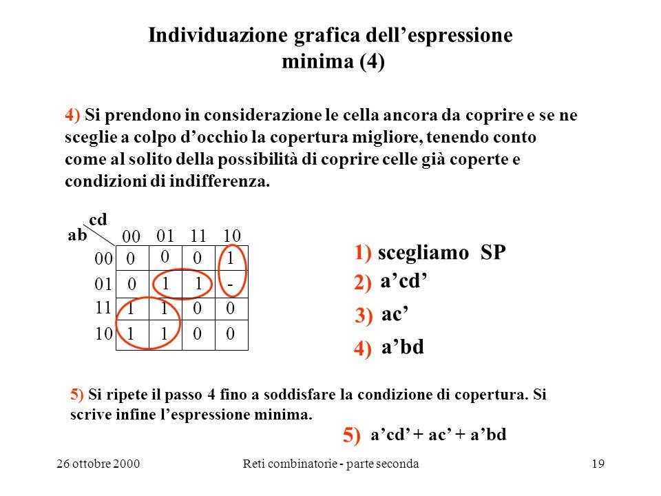 26 ottobre 2000Reti combinatorie - parte seconda18 Individuazione grafica dellespressione minima (3) 3) Si ripete fino a quando è possibile il passo 2