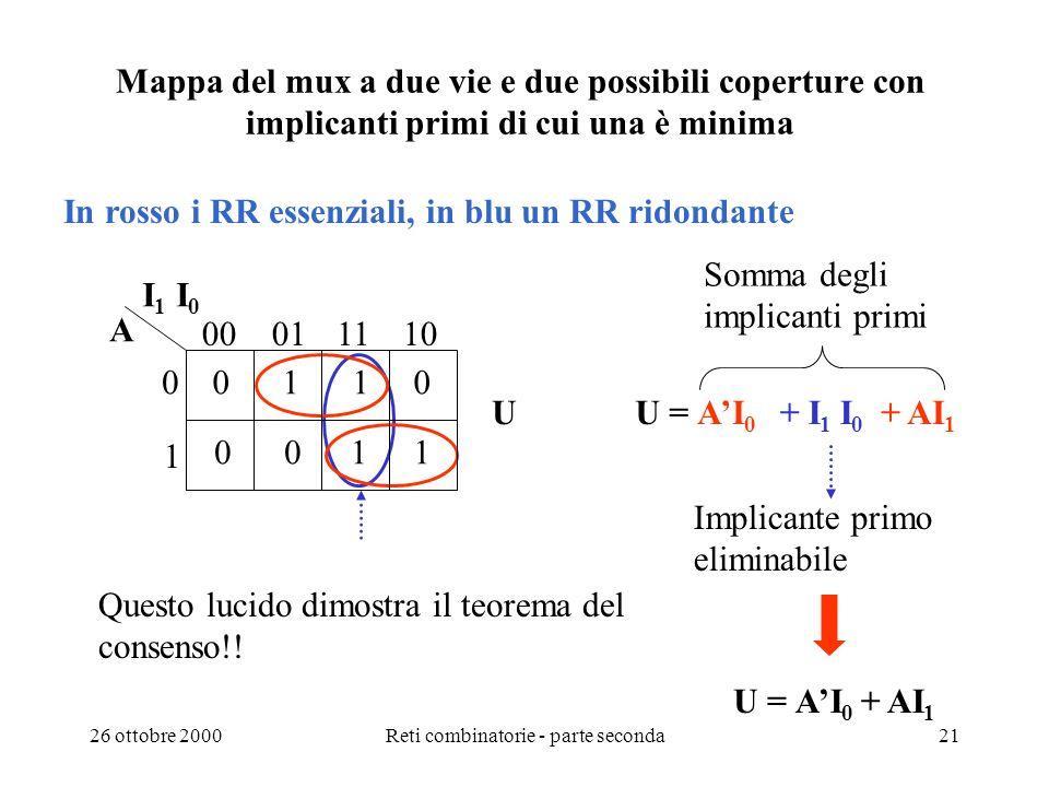 26 ottobre 2000Reti combinatorie - parte seconda20 Altri esempi di applicazione del procedimento grafico 1) scegliamo PS 2) a+b 3) b+d 4) a+ c 5) cd 0