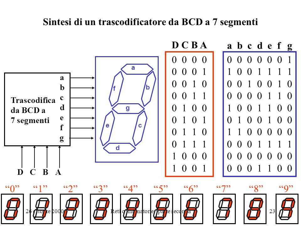 26 ottobre 2000Reti combinatorie - parte seconda22 Sintesi minima di un encoder 0 1 00011110 x0x0 x 1 x 2 01-1 0--- 0 1 00011110 x0x0 x 1 x 2 01-0 1--