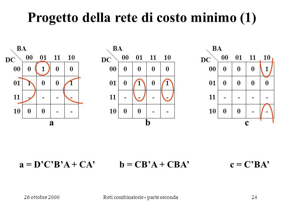 26 ottobre 2000Reti combinatorie - parte seconda23 Sintesi di un trascodificatore da BCD a 7 segmenti 0 0 0 0 0 1 0 0 1 0 0 0 1 1 0 1 0 0 0 1 0 1 1 0