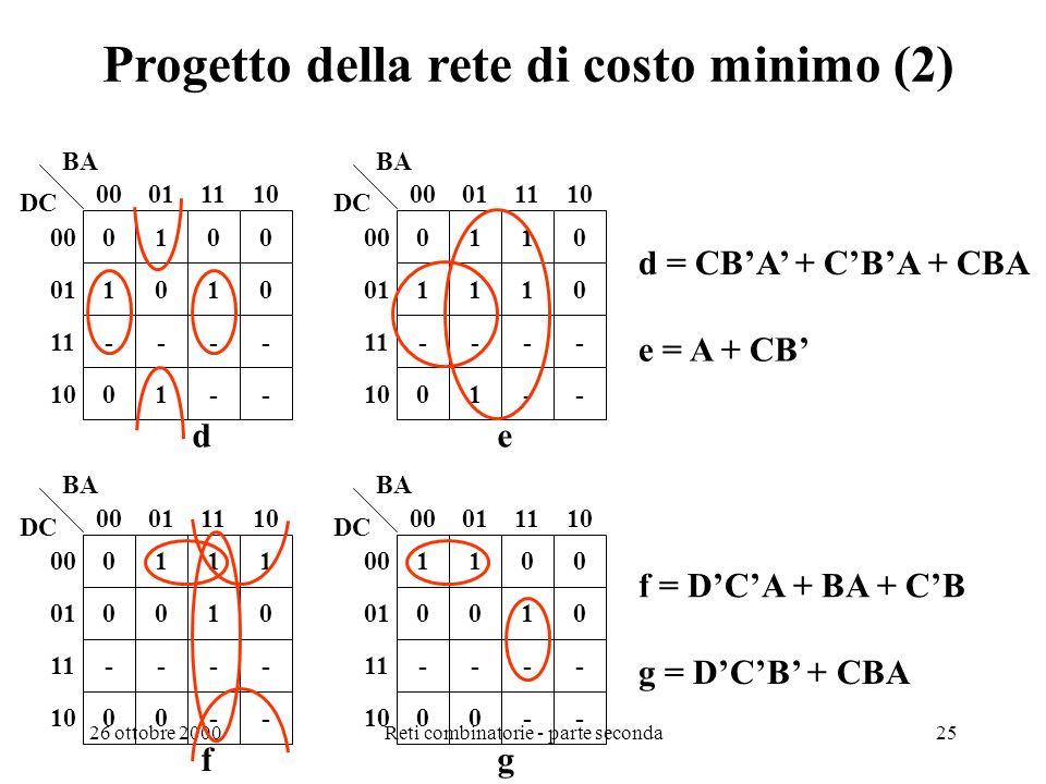 26 ottobre 2000Reti combinatorie - parte seconda24 BA 00011110 DC 00 01 11 10 0100 1001 ---- 00-- a a = DCBA + CA BA 00011110 DC 00 01 11 10 0000 0101
