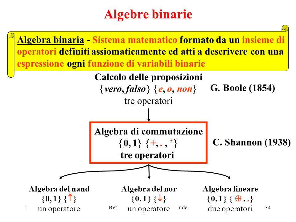 26 ottobre 2000Reti combinatorie - parte seconda33 f 13 f 2 f 11 f 4 1 0 1 0 0 1 0 1 1 0 1 0 f10001f10001 f 14 1 0 f70111f70111 f81000f81000 f91001f91