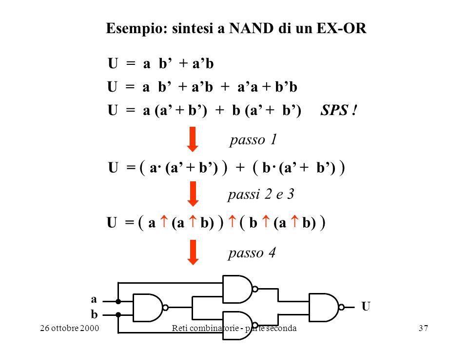 26 ottobre 2000Reti combinatorie - parte seconda36 Algoritmo per la sintesi a NAND N.B. - La trasformazione dellespressione minima SP individua lespre