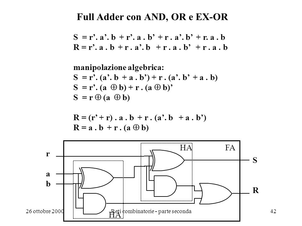 26 ottobre 2000Reti combinatorie - parte seconda41 Esempio: sintesi a NOR di un equivalence passi 2 e 3. U = ( a + (a b) ) + ( b + (a b) ). U = ( a (a
