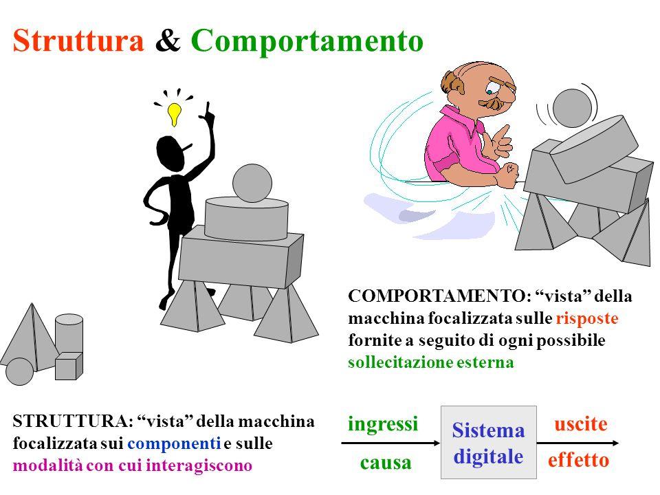 1.1 Descrizione e progettazione Cosa fa? Come è fatto? Un sistema digitale: