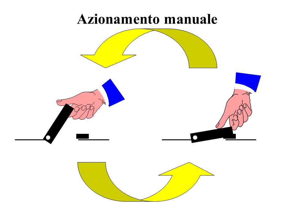 Livelli di progettazione Prodotto di livello 0 Prodotto di livello 1 Prodotto di livello n-1 Livello di progetto 0 Componenti primitivi per il livello 0 Livello di progetto 1 Componenti primitivi per il livello 1 Livello di progetto n Livello di progetto n- 1 Componenti primitivi per il livello n-1 Comportamento del sistema Struttura formata da sottosistemi Comportamenti dei vari sottosistemi Strutture formate da parti più semplici Schemi circuitali Andamenti di tensioni e di correnti elettriche Gestione di fenomeni fisici e chimici allinterno di materiali