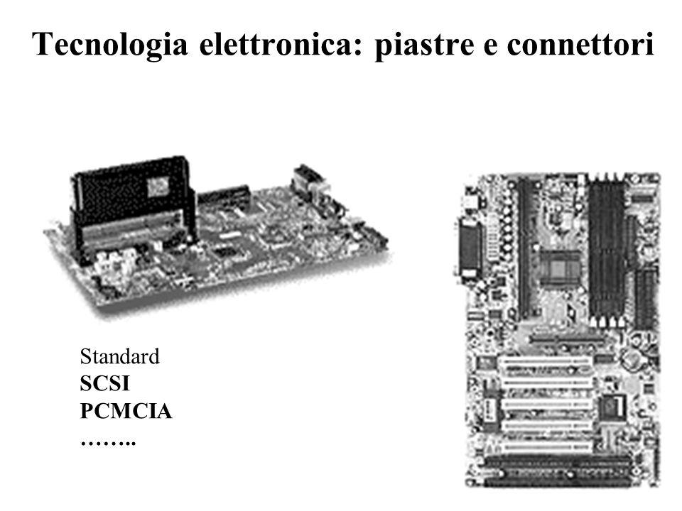 Livello Architettonico Lhardware del calcolatore si interfaccia con il software attraverso il suo set di istruzioni (linguaggio macchina ) Ogni blocco