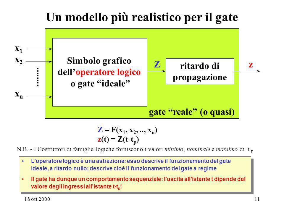 18 ott 200010 Il ritardo di propagazione Ritardo puro t p Ritardo inerziale Il modello del ritardo inerziale è il più vicino alla realtà Il ritardo pu