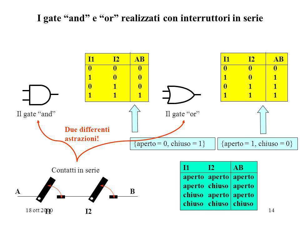18 ott 200013 La relazione ingresso/uscita e il simbolo grafico delloperatore NOT I U 1 0 0 1 Operatore logico NOT Tabella della verità Simbolo grafic
