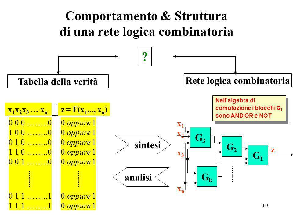 18 ott 200018 Introduzione Nelle prossime diapositive studieremo uno strumento matematico (lalgebra di commutazione) che ci consente di eseguire lanal